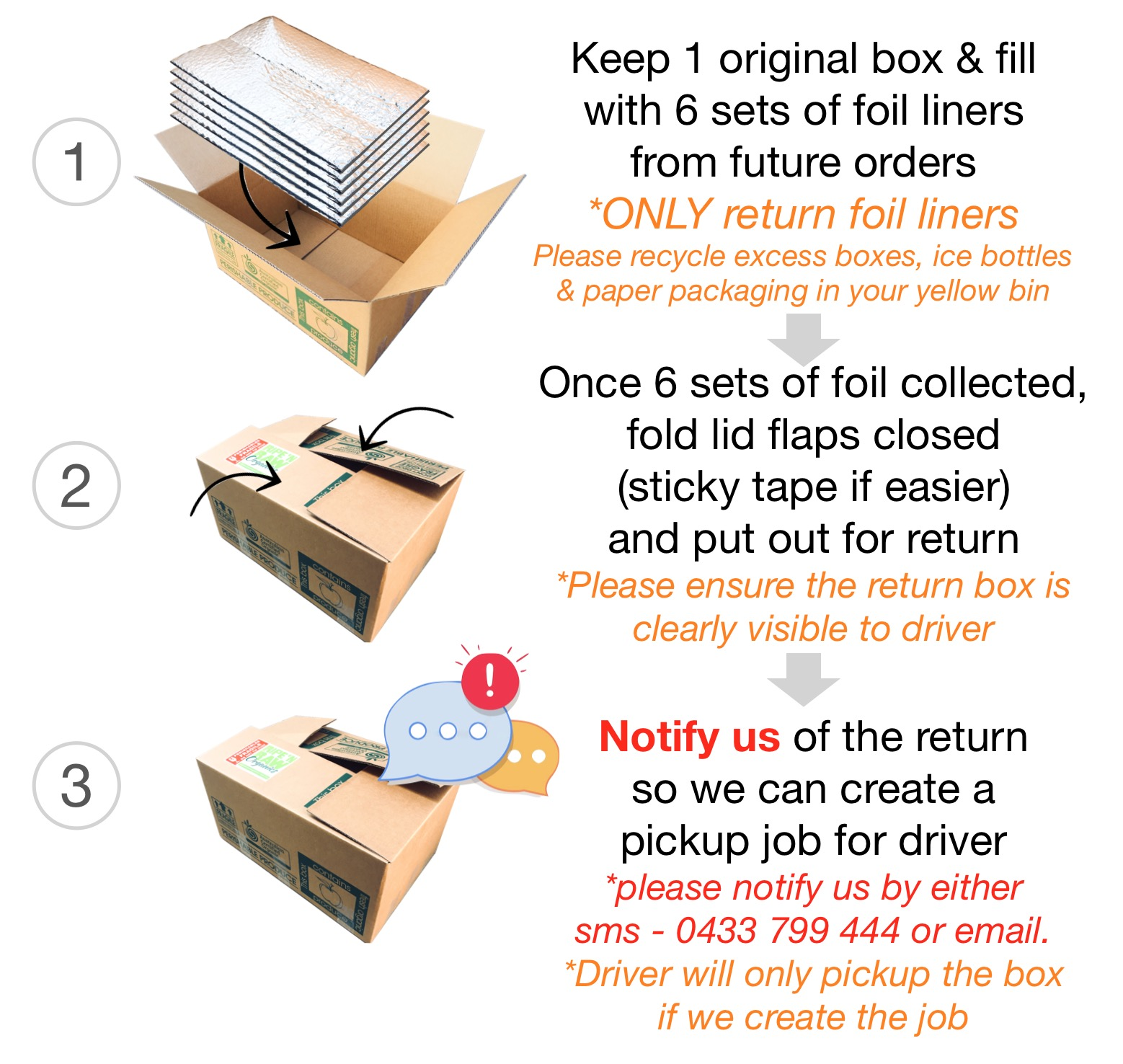 box return process